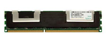 2GB DDR2-667 240-Pin ECC Fully Buffered DIMMs PC2-5300