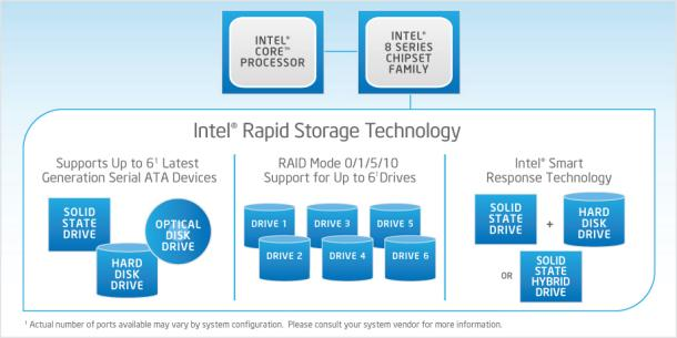 Intel Rapid Storage Controller 12.X