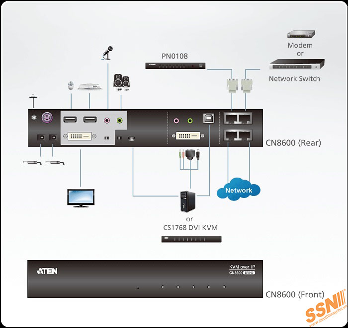 Aten CN8600 DVI KVM over IP Single Port