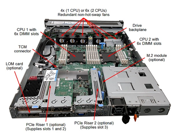 ThinkSystem mainboard SR530