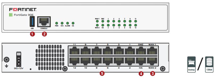 Thiết bị bảo vệ mạng Firewall Fortigate 90E | FG-90E-BDL EOL